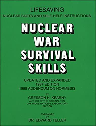 Nuclear-War-Survial-Skills.jpg